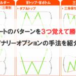 チャートのパターンを3つ覚えて勝つ!バイナリーオプションの手法を紹介!