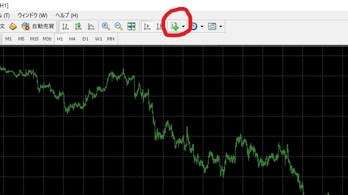 一目均衡表をチャート画面に表示させよう!